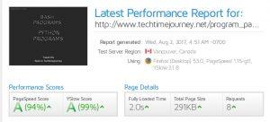 techtrimejourney performance, techtimejourney pages